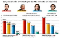 Mexico_elecciones_2018_08